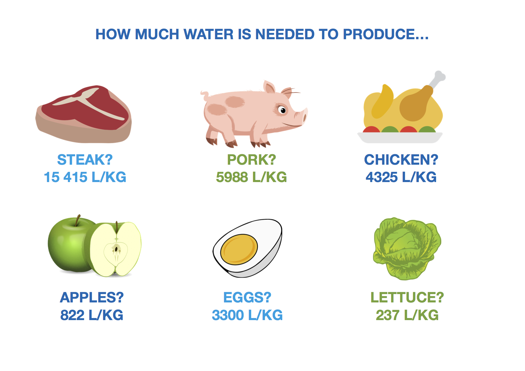 How Much Freshwater Do You Actually Consume